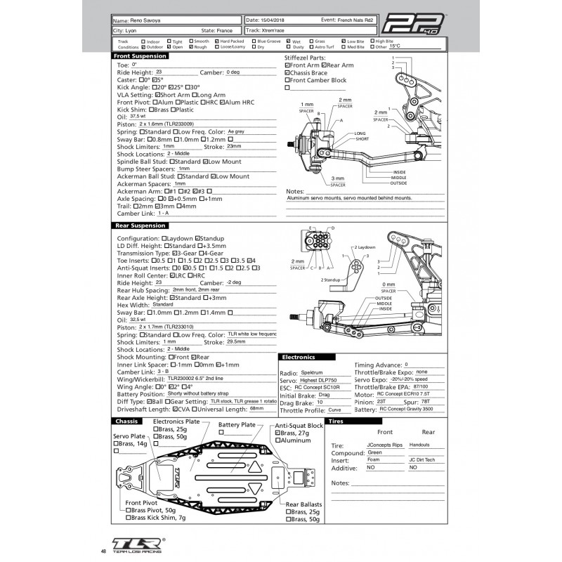 Setup Vic La Gardiole CF2018 TLR 22 4.0 Reno Savoya