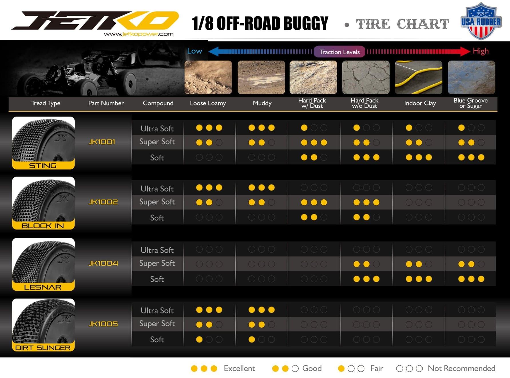 Aka Tire Chart
